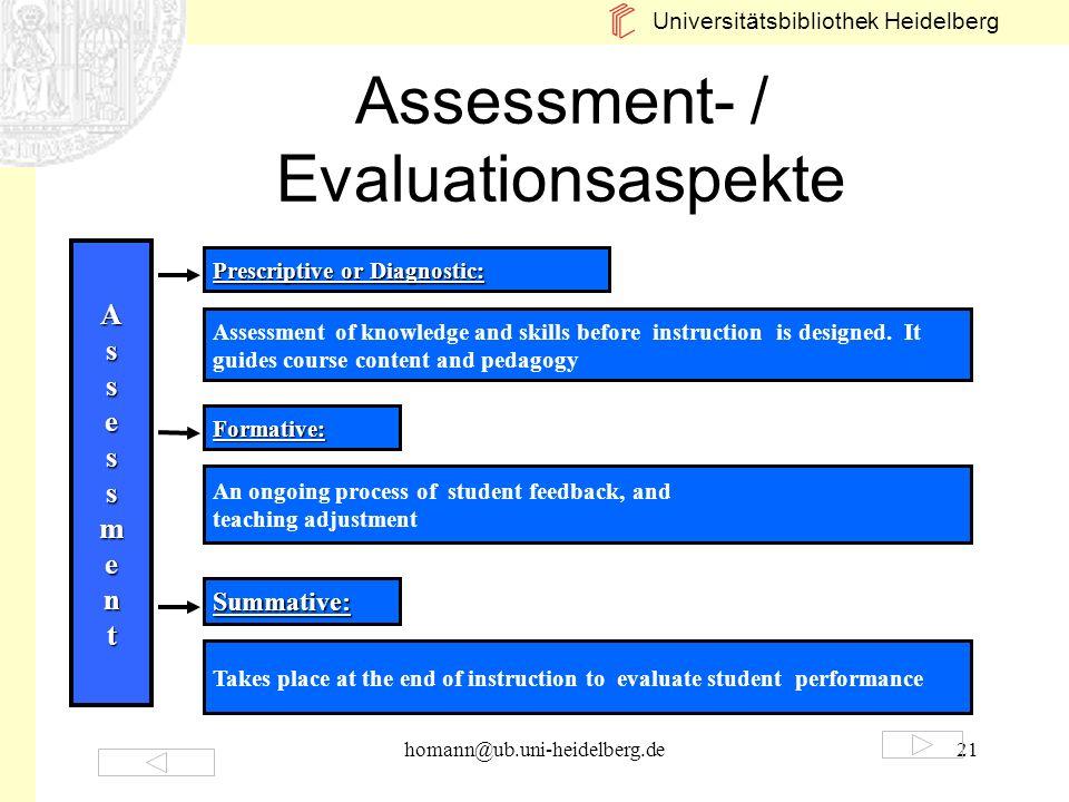 Universitätsbibliothek Heidelberg homann@ub.uni-heidelberg.de21 Assessment- / Evaluationsaspekte Assessment Assessment of knowledge and skills before