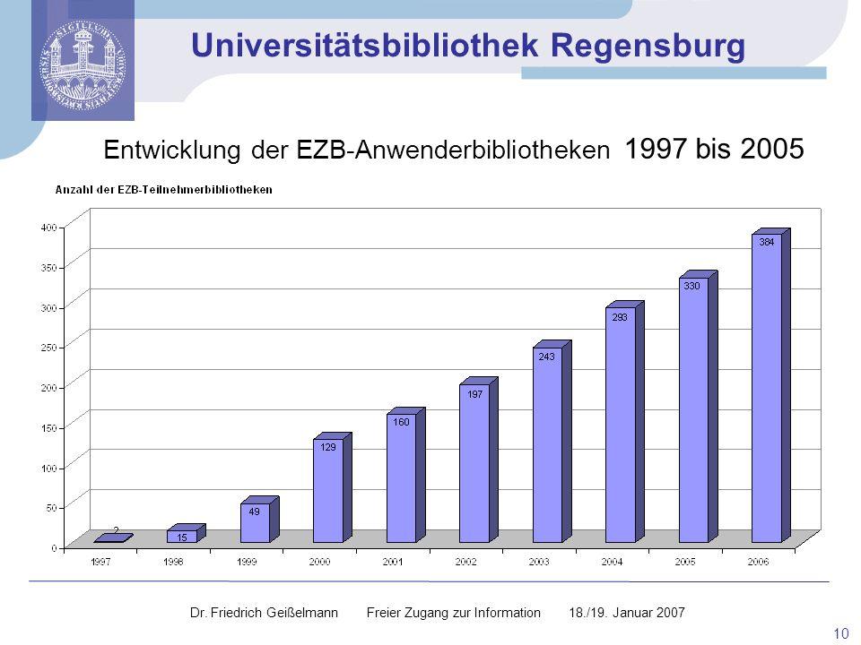 Universitätsbibliothek Regensburg 10 Entwicklung der EZB-Anwenderbibliotheken 1997 bis 2005 Dr. Friedrich Geißelmann Freier Zugang zur Information 18.