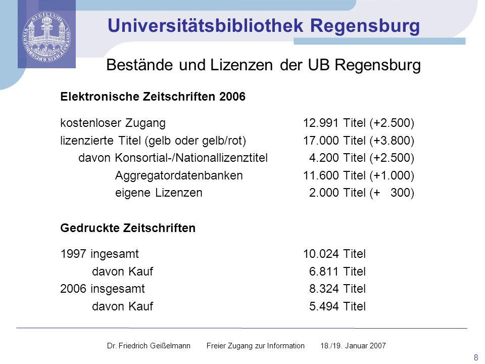Universitätsbibliothek Regensburg 8 Elektronische Zeitschriften 2006 kostenloser Zugang12.991 Titel (+2.500) lizenzierte Titel (gelb oder gelb/rot)17.