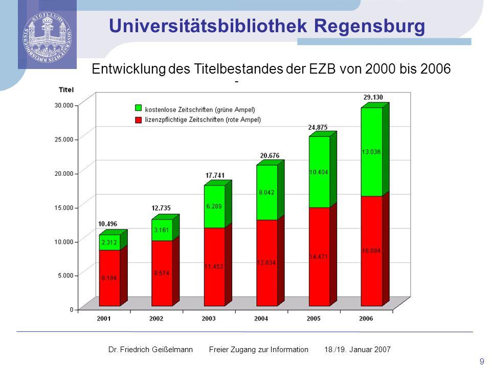 Universitätsbibliothek Regensburg 9 Entwicklung des Titelbestandes der EZB von 2000 bis 2006 Dr. Friedrich Geißelmann Freier Zugang zur Information 18