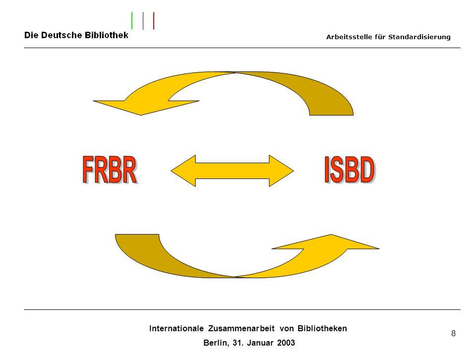 Internationale Zusammenarbeit von Bibliotheken Berlin, 31. Januar 2003 8 Arbeitsstelle für Standardisierung