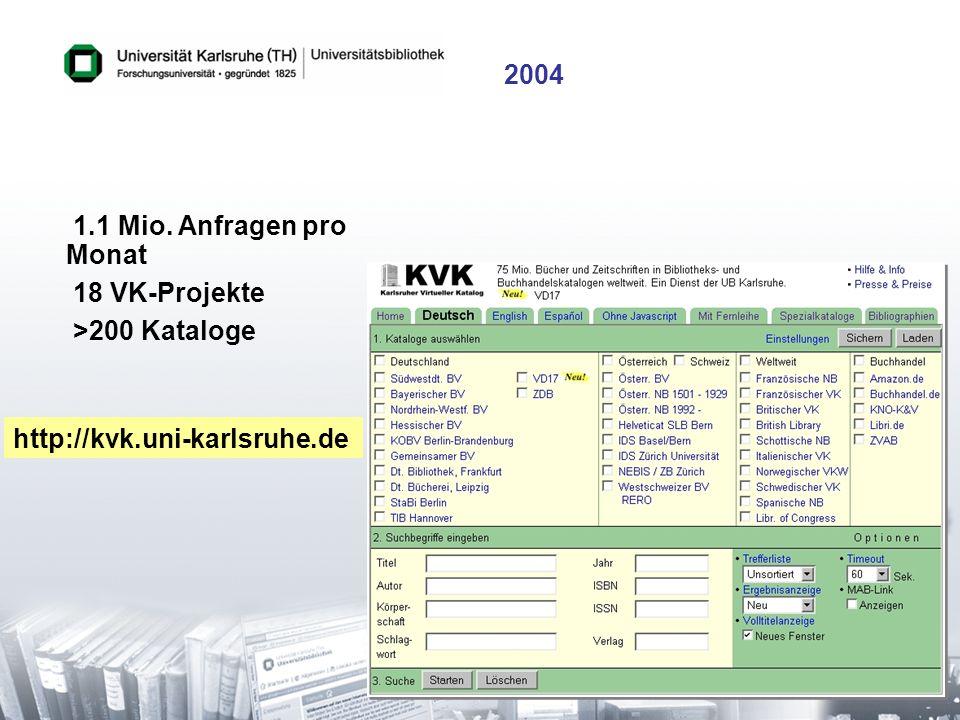 11 2004 1.1 Mio. Anfragen pro Monat 18 VK-Projekte >200 Kataloge http://kvk.uni-karlsruhe.de