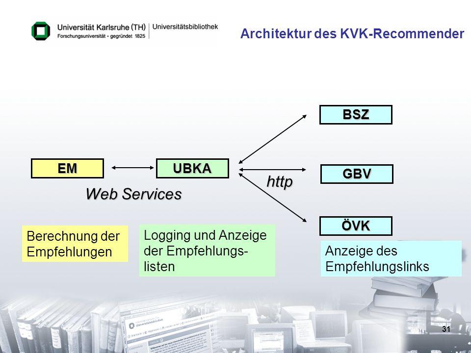 31 Architektur des KVK-RecommenderEMhttp Web Services Berechnung der Empfehlungen Logging und Anzeige der Empfehlungs- listen Anzeige des Empfehlungsl