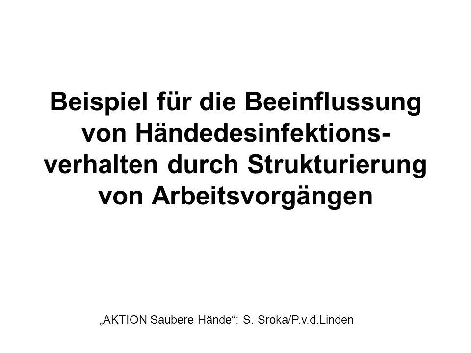 Beispiel für die Beeinflussung von Händedesinfektions- verhalten durch Strukturierung von Arbeitsvorgängen AKTION Saubere Hände: S. Sroka/P.v.d.Linden