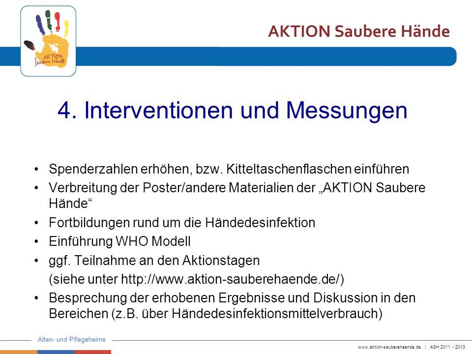 www.aktion-sauberehaende.de | ASH 2011 - 2013 Alten- und Pflegeheime 4. Interventionen und Messungen Spenderzahlen erhöhen, bzw. Kitteltaschenflaschen