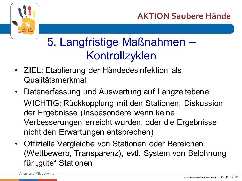 www.aktion-sauberehaende.de | ASH 2011 - 2013 Alten- und Pflegeheime 5. Langfristige Maßnahmen – Kontrollzyklen ZIEL: Etablierung der Händedesinfektio