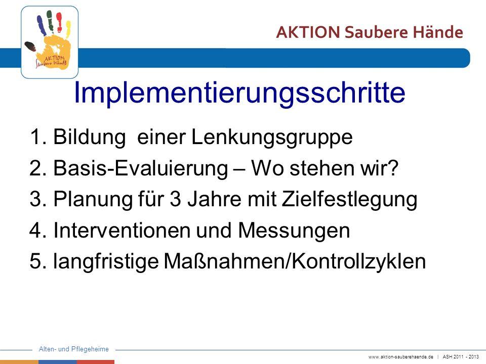 www.aktion-sauberehaende.de | ASH 2011 - 2013 Alten- und Pflegeheime Implementierungsschritte 1. Bildung einer Lenkungsgruppe 2. Basis-Evaluierung – W