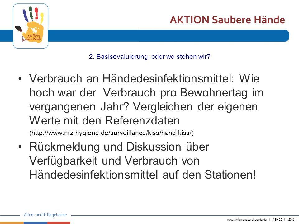 www.aktion-sauberehaende.de | ASH 2011 - 2013 Alten- und Pflegeheime 2. Basisevaluierung- oder wo stehen wir? Verbrauch an Händedesinfektionsmittel: W