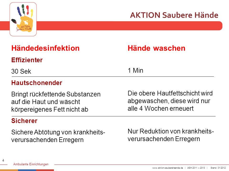 www.aktion-sauberehaende.de | ASH 2011 – 2013 | Stand: 01/2012 Ambulante Einrichtungen Händedesinfektion Effizienter 30 Sek Hautschonender Bringt rück