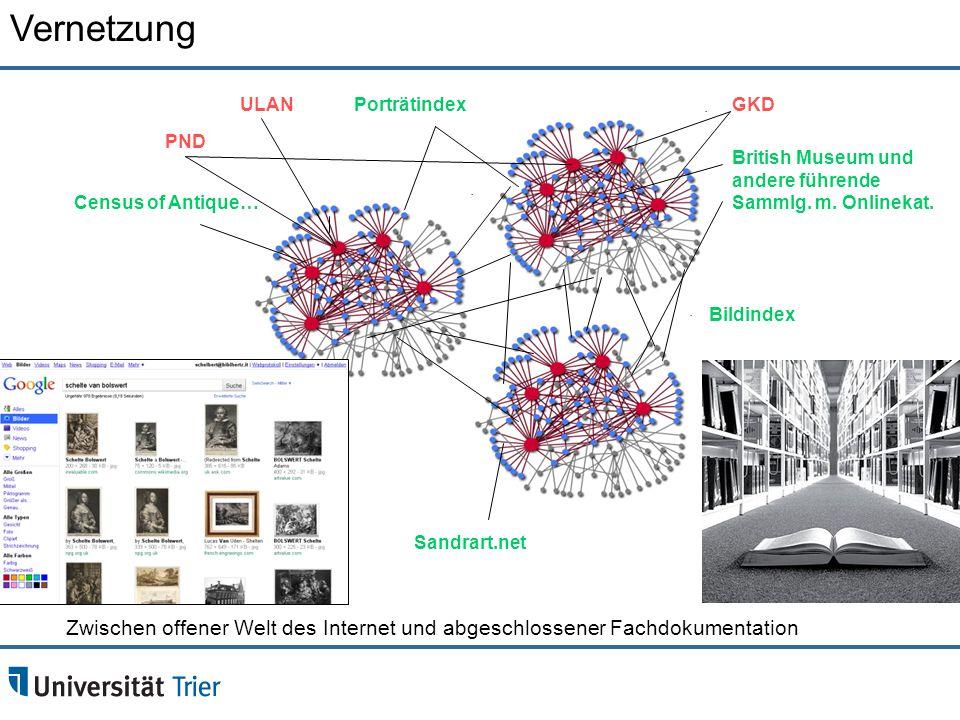Vernetzung Zwischen offener Welt des Internet und abgeschlossener Fachdokumentation PND ULANGKD British Museum und andere führende Sammlg. m. Onlineka