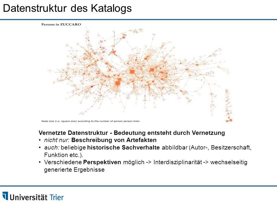 Vernetzte Datenstruktur - Bedeutung entsteht durch Vernetzung nicht nur: Beschreibung von Artefakten auch: beliebige historische Sachverhalte abbildbar (Autor-, Besitzerschaft, Funktion etc.).