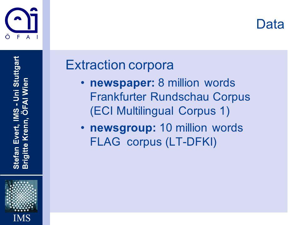 Stefan Evert, IMS - Uni Stuttgart Brigitte Krenn, ÖFAI Wien IMS Text Type and Domain (PNV) news group discussions newspaper comparison for non-lemmatised candidates