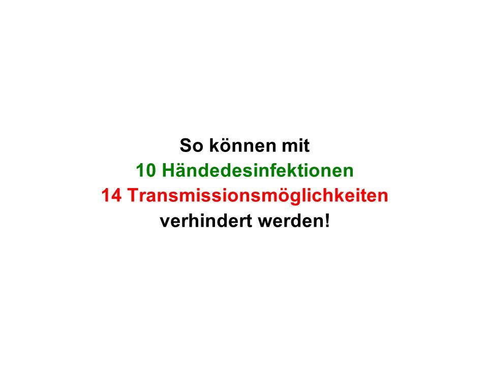 So können mit 10 Händedesinfektionen 14 Transmissionsmöglichkeiten verhindert werden!