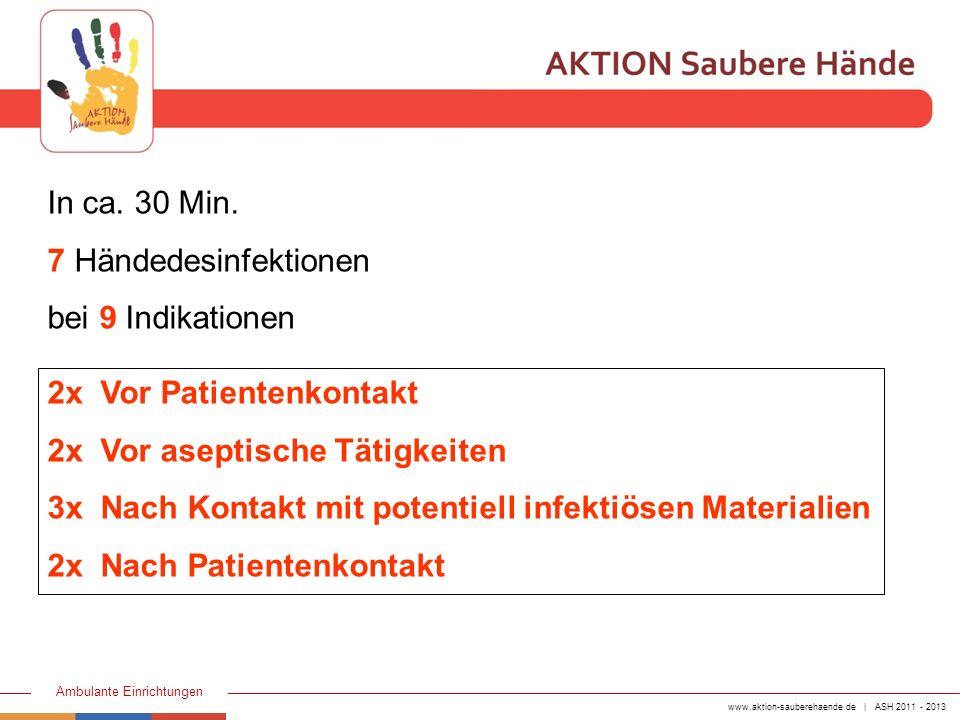 www.aktion-sauberehaende.de | ASH 2011 - 2013 Ambulante Einrichtungen In ca. 30 Min. 7 Händedesinfektionen bei 9 Indikationen 2x Vor Patientenkontakt