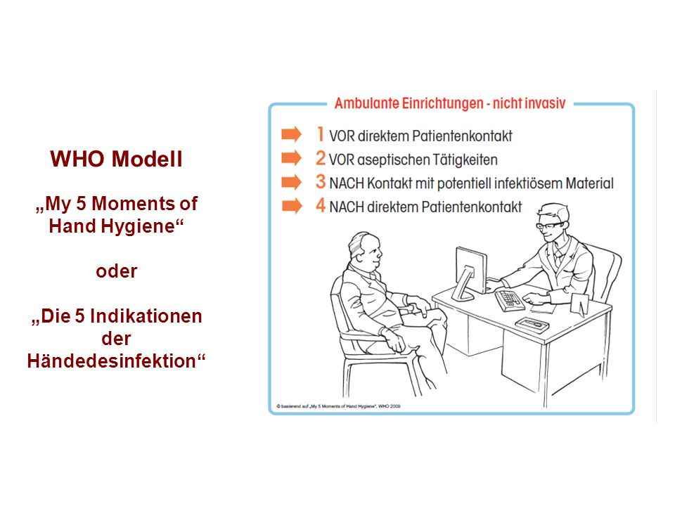 WHO Modell My 5 Moments of Hand Hygiene oder Die 5 Indikationen der Händedesinfektion