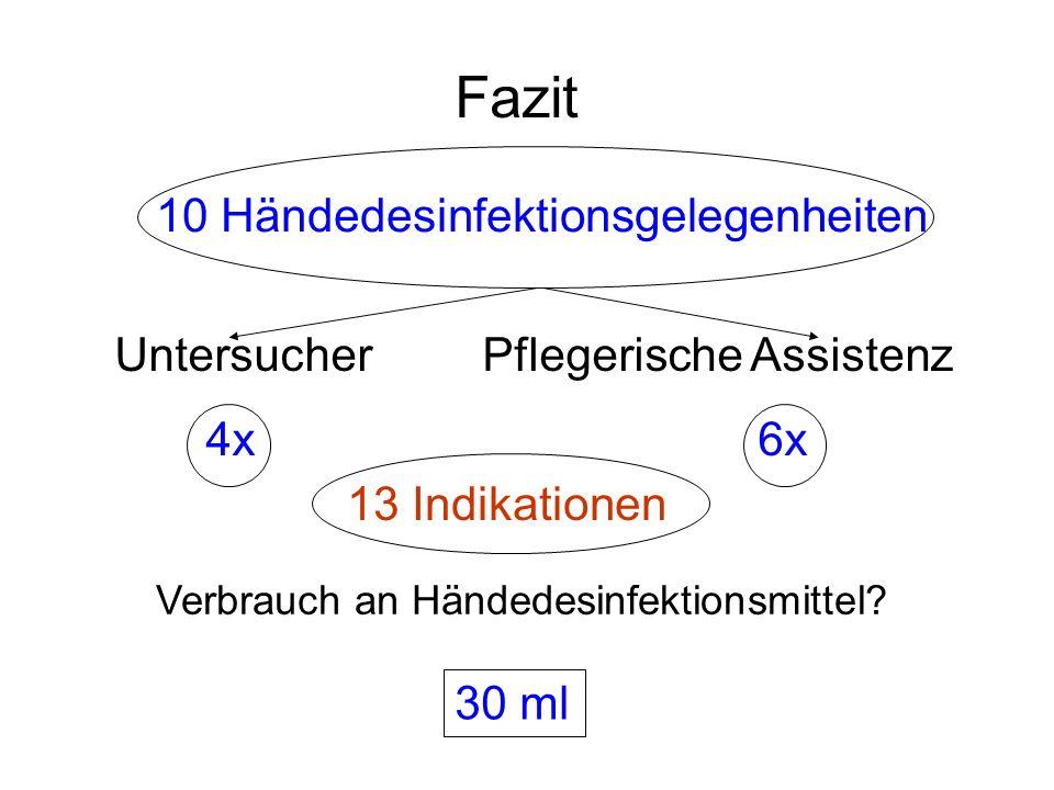 Untersucher Pflegerische Assistenz 4x 6x 10 Händedesinfektionsgelegenheiten 13 Indikationen Verbrauch an Händedesinfektionsmittel? 30 ml Fazit