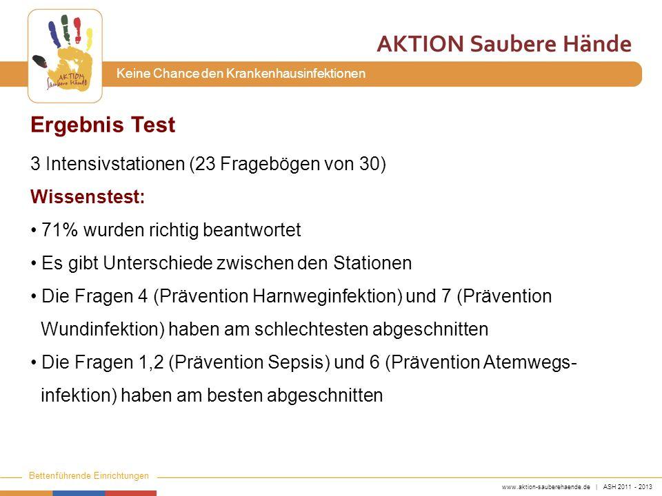 www.aktion-sauberehaende.de | ASH 2011 - 2013 Bettenführende Einrichtungen Keine Chance den Krankenhausinfektionen Ergebnis Test 3 Intensivstationen (
