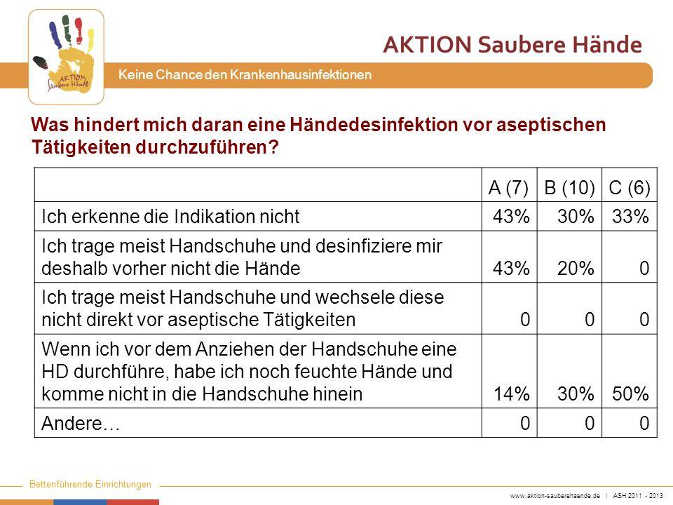 www.aktion-sauberehaende.de | ASH 2011 - 2013 Bettenführende Einrichtungen Keine Chance den Krankenhausinfektionen A (7)B (10)C (6) Ich erkenne die In