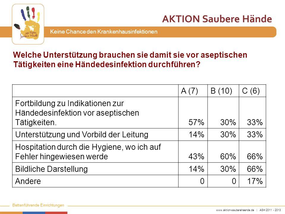 www.aktion-sauberehaende.de | ASH 2011 - 2013 Bettenführende Einrichtungen Keine Chance den Krankenhausinfektionen A (7)B (10)C (6) Fortbildung zu Ind