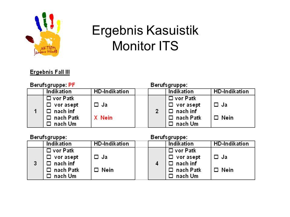 Ergebnis Kasuistik Monitor ITS