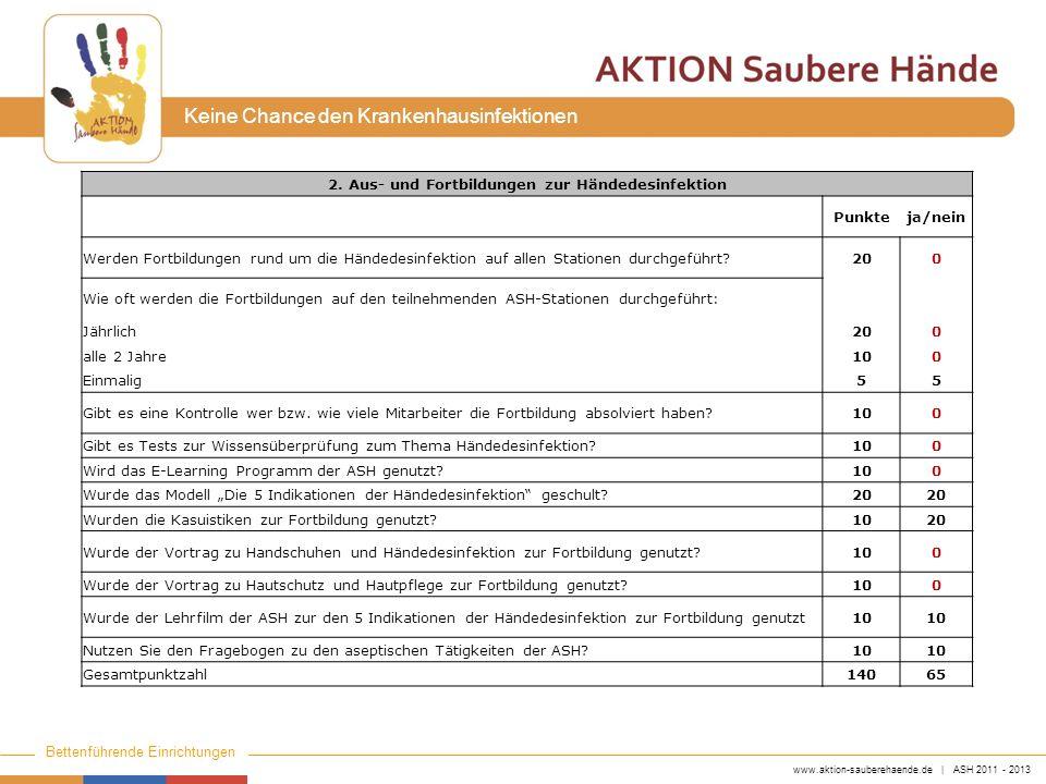www.aktion-sauberehaende.de | ASH 2011 - 2013 Bettenführende Einrichtungen Keine Chance den Krankenhausinfektionen 2. Aus- und Fortbildungen zur Hände