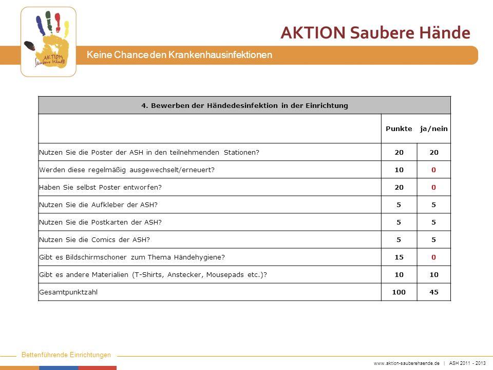 www.aktion-sauberehaende.de | ASH 2011 - 2013 Bettenführende Einrichtungen Keine Chance den Krankenhausinfektionen 4. Bewerben der Händedesinfektion i