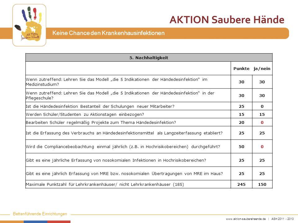 www.aktion-sauberehaende.de | ASH 2011 - 2013 Bettenführende Einrichtungen Keine Chance den Krankenhausinfektionen 5. Nachhaltigkeit Punkteja/nein Wen