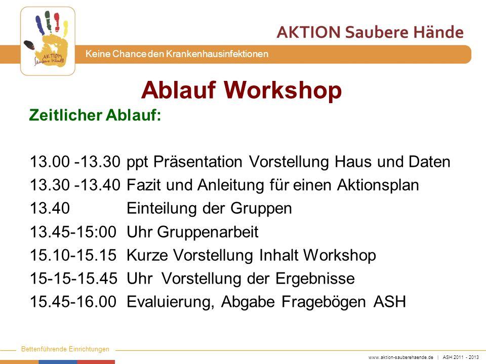 www.aktion-sauberehaende.de | ASH 2011 - 2013 Bettenführende Einrichtungen Keine Chance den Krankenhausinfektionen Ablauf Workshop Zeitlicher Ablauf: