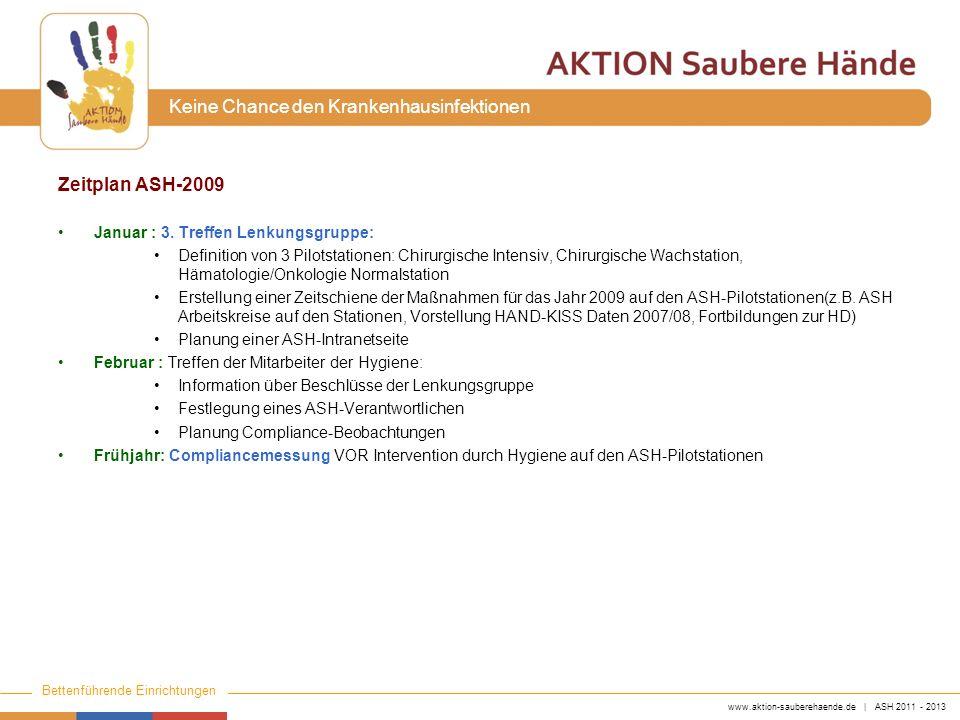 www.aktion-sauberehaende.de | ASH 2011 - 2013 Bettenführende Einrichtungen Keine Chance den Krankenhausinfektionen Zeitplan ASH-2009 Januar : 3. Treff