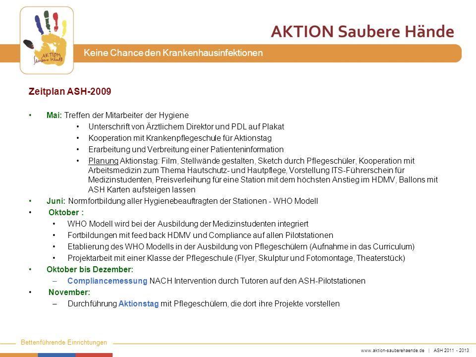 www.aktion-sauberehaende.de | ASH 2011 - 2013 Bettenführende Einrichtungen Keine Chance den Krankenhausinfektionen Zeitplan ASH-2009 Mai: Treffen der