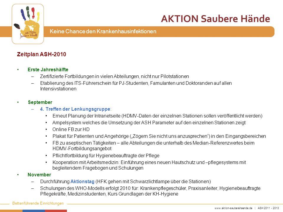 www.aktion-sauberehaende.de | ASH 2011 - 2013 Bettenführende Einrichtungen Keine Chance den Krankenhausinfektionen Zeitplan ASH-2011 September: Beantragung und Erhalt Zertifikat in Bronze