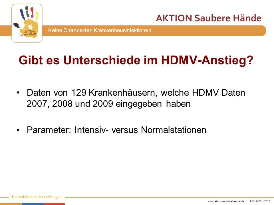 www.aktion-sauberehaende.de | ASH 2011 - 2013 Bettenführende Einrichtungen Keine Chance den Krankenhausinfektionen Gibt es Unterschiede im HDMV-Anstie