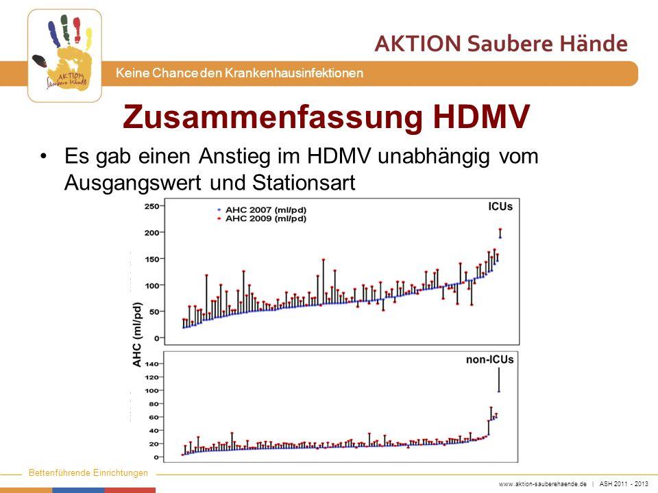 www.aktion-sauberehaende.de | ASH 2011 - 2013 Bettenführende Einrichtungen Keine Chance den Krankenhausinfektionen Zusammenfassung HDMV Es gab einen A