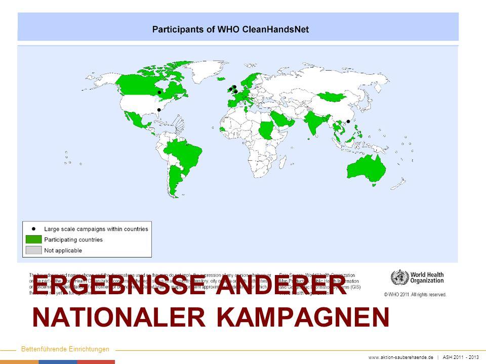 www.aktion-sauberehaende.de | ASH 2011 - 2013 Bettenführende Einrichtungen Keine Chance den Krankenhausinfektionen ERGEBNISSE ANDERER NATIONALER KAMPA
