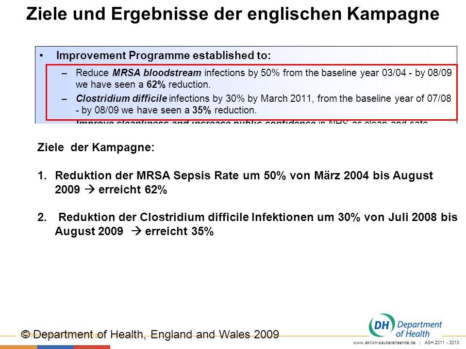 www.aktion-sauberehaende.de | ASH 2011 - 2013 Bettenführende Einrichtungen Keine Chance den Krankenhausinfektionen Ziele und Ergebnisse der englischen