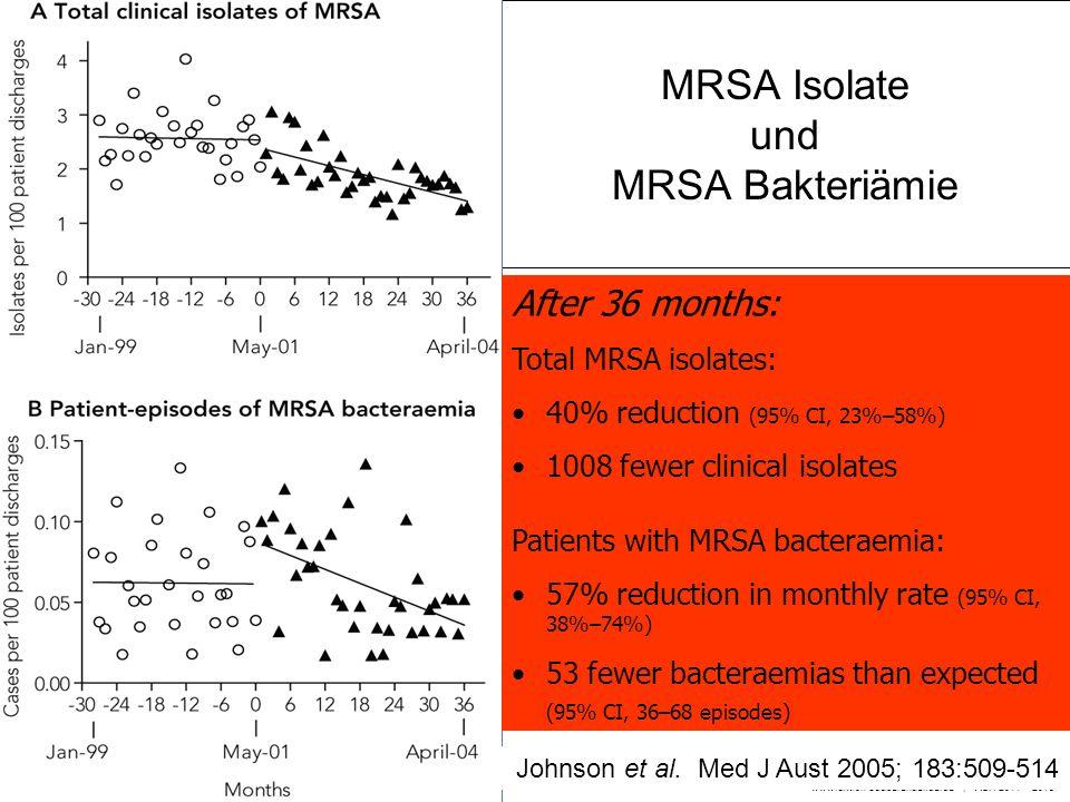 www.aktion-sauberehaende.de | ASH 2011 - 2013 Bettenführende Einrichtungen Keine Chance den Krankenhausinfektionen MRSA Isolate und MRSA Bakteriämie A