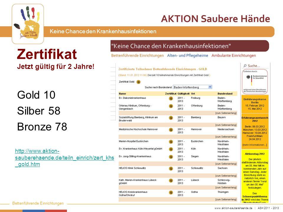 www.aktion-sauberehaende.de | ASH 2011 - 2013 Bettenführende Einrichtungen Keine Chance den Krankenhausinfektionen Gold 10 Silber 58 Bronze 78 Zertifi