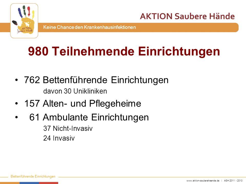 www.aktion-sauberehaende.de | ASH 2011 - 2013 Bettenführende Einrichtungen Keine Chance den Krankenhausinfektionen Ergebnisse Compliance 62 Krankenhäuser haben Daten VOR und NACH Intervention eingesandt 189 Stationen haben mind.
