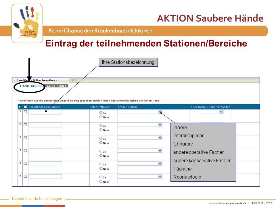 www.aktion-sauberehaende.de | ASH 2011 - 2013 Bettenführende Einrichtungen Keine Chance den Krankenhausinfektionen Innere Interdisziplinär Chirurgie a