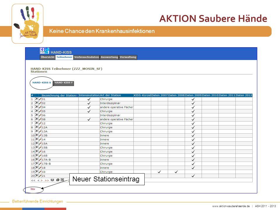www.aktion-sauberehaende.de | ASH 2011 - 2013 Bettenführende Einrichtungen Keine Chance den Krankenhausinfektionen Neuer Stationseintrag