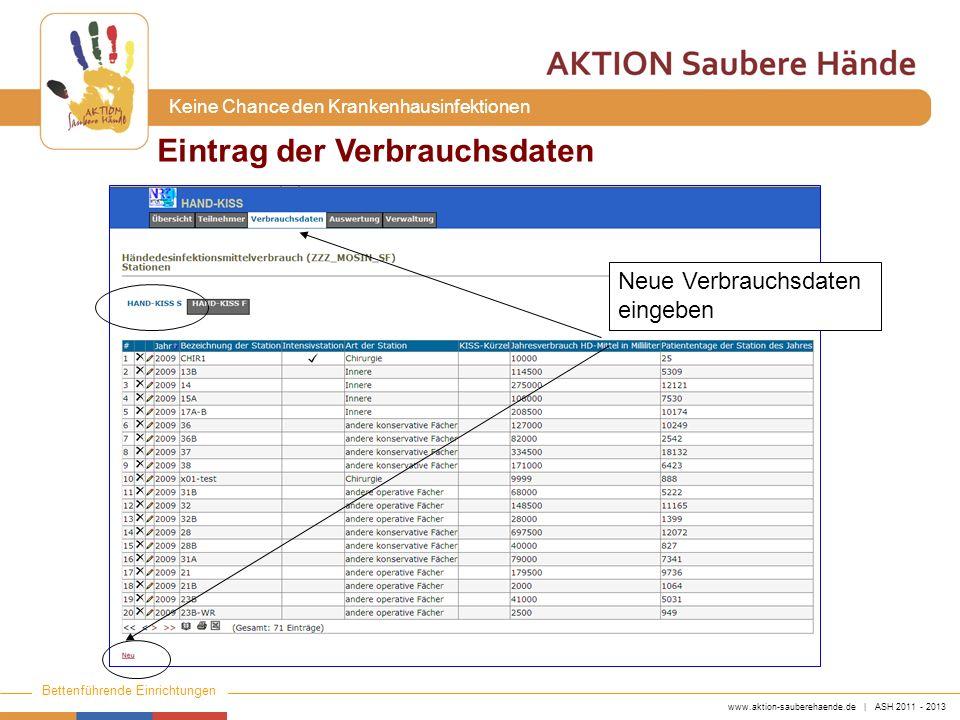 www.aktion-sauberehaende.de | ASH 2011 - 2013 Bettenführende Einrichtungen Keine Chance den Krankenhausinfektionen Eintrag der Verbrauchsdaten Neue Ve