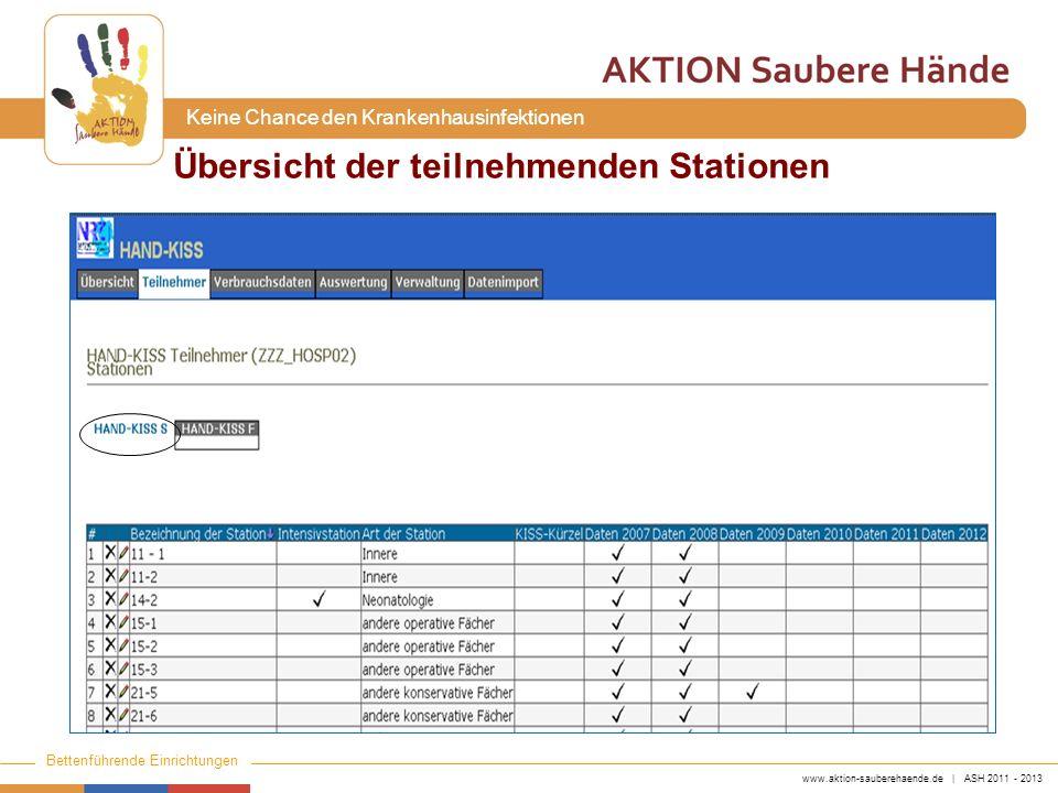 www.aktion-sauberehaende.de | ASH 2011 - 2013 Bettenführende Einrichtungen Keine Chance den Krankenhausinfektionen Übersicht der teilnehmenden Stationen