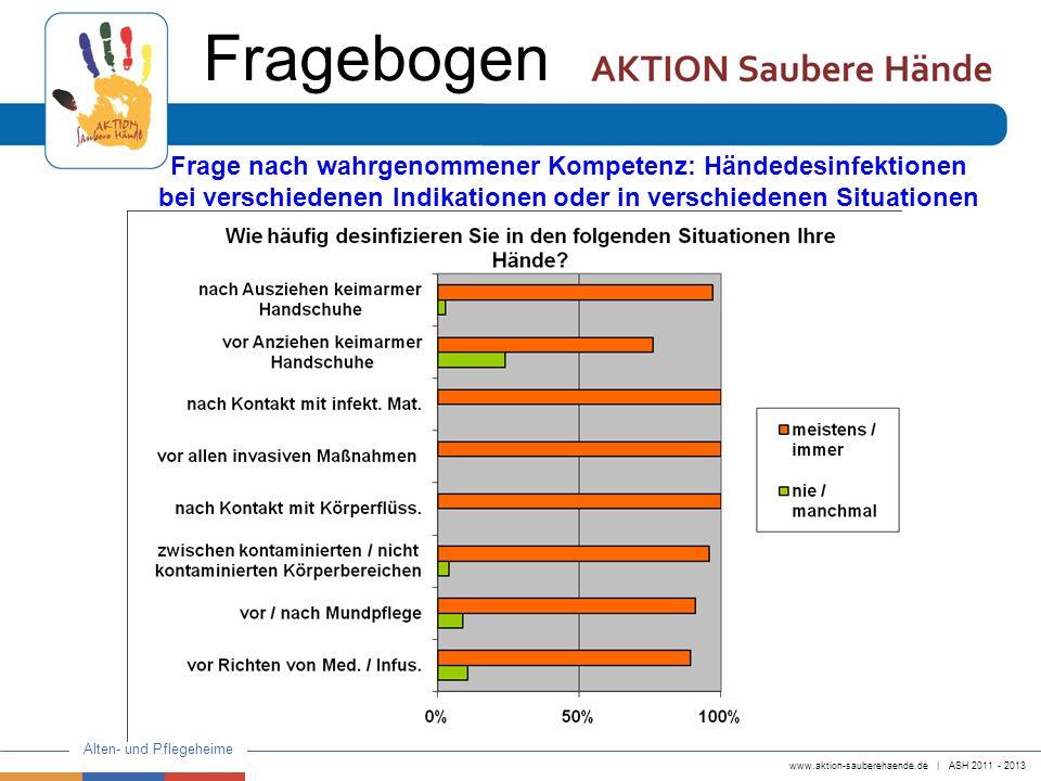 www.aktion-sauberehaende.de   ASH 2011 - 2013 Alten- und Pflegeheime Fragebogen Frage nach wahrgenommener Kompetenz: Händedesinfektionen bei verschied