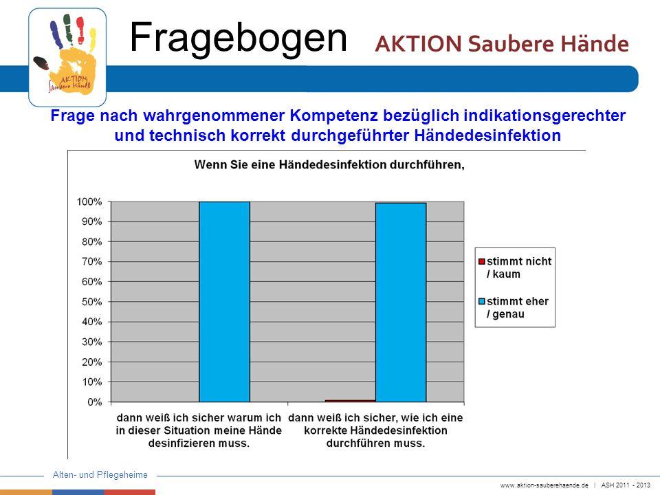 www.aktion-sauberehaende.de   ASH 2011 - 2013 Alten- und Pflegeheime Fragebogen Frage nach wahrgenommener Kompetenz bezüglich indikationsgerechter und