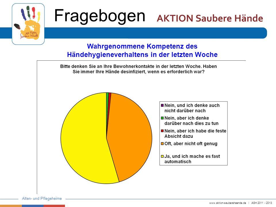 www.aktion-sauberehaende.de   ASH 2011 - 2013 Alten- und Pflegeheime Fragebogen Wahrgenommene Kompetenz des Händehygieneverhaltens in der letzten Woch
