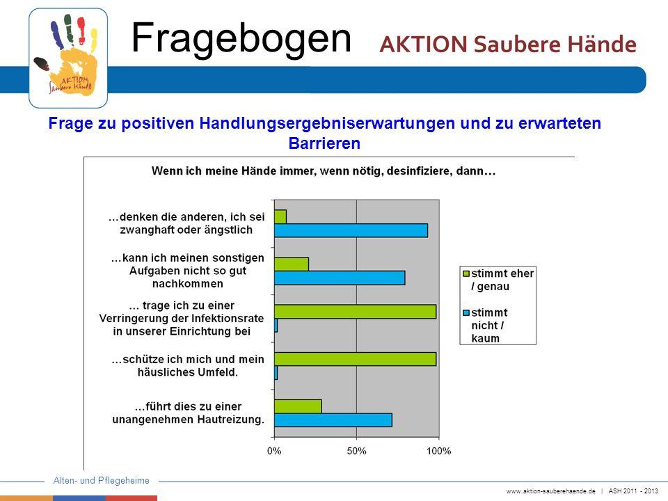 www.aktion-sauberehaende.de   ASH 2011 - 2013 Alten- und Pflegeheime Fragebogen Frage zu positiven Handlungsergebniserwartungen und zu erwarteten Barr