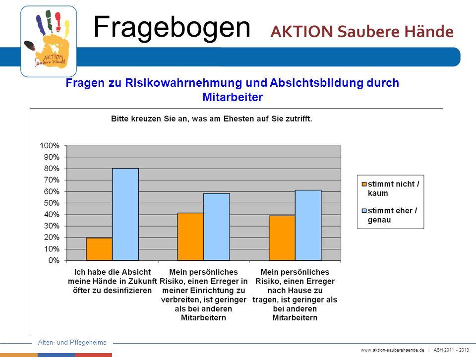 www.aktion-sauberehaende.de   ASH 2011 - 2013 Alten- und Pflegeheime Fragebogen Fragen zu Risikowahrnehmung und Absichtsbildung durch Mitarbeiter