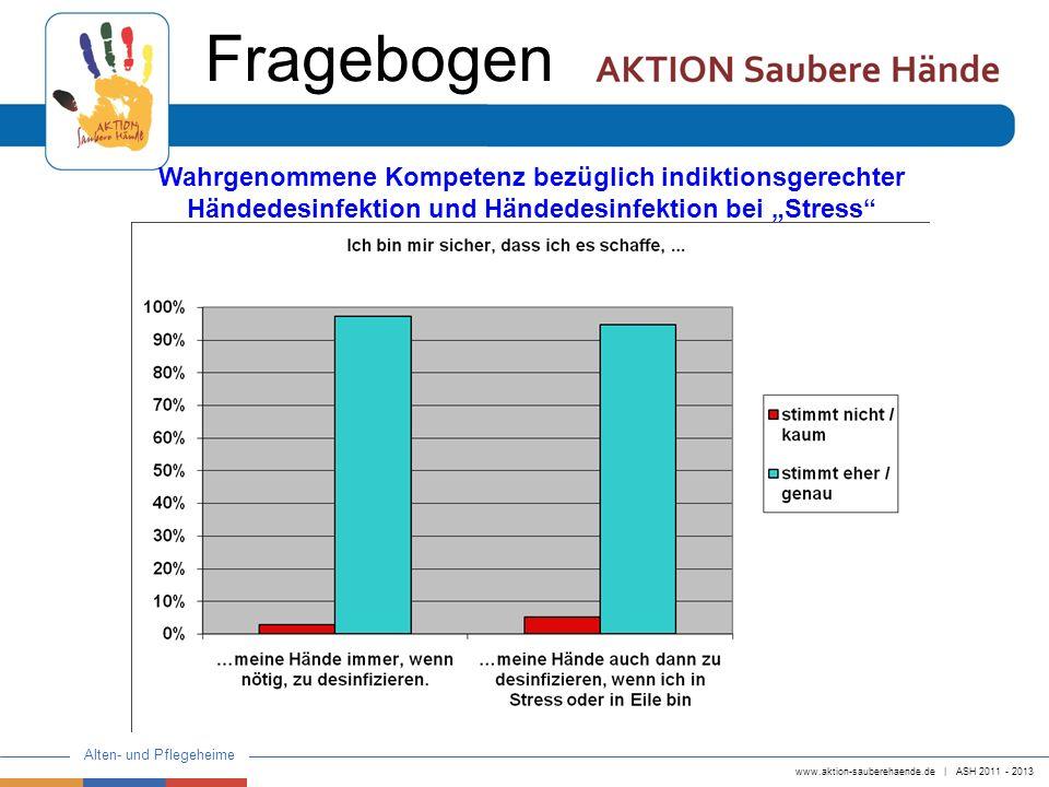 www.aktion-sauberehaende.de   ASH 2011 - 2013 Alten- und Pflegeheime Fragebogen Wahrgenommene Kompetenz bezüglich indiktionsgerechter Händedesinfektio