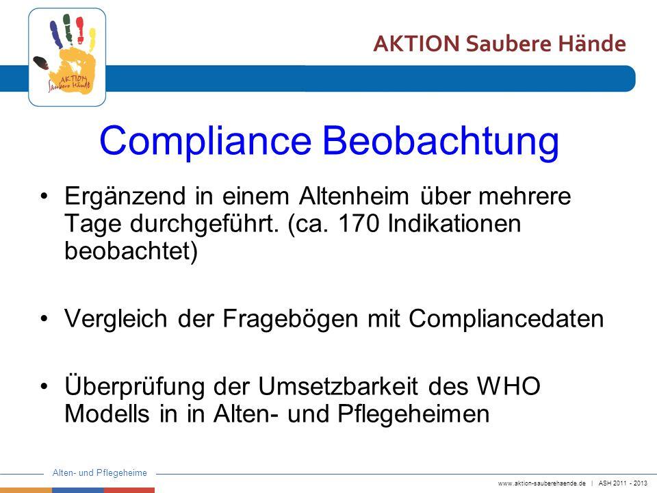 www.aktion-sauberehaende.de   ASH 2011 - 2013 Alten- und Pflegeheime Compliance Beobachtung Ergänzend in einem Altenheim über mehrere Tage durchgeführ