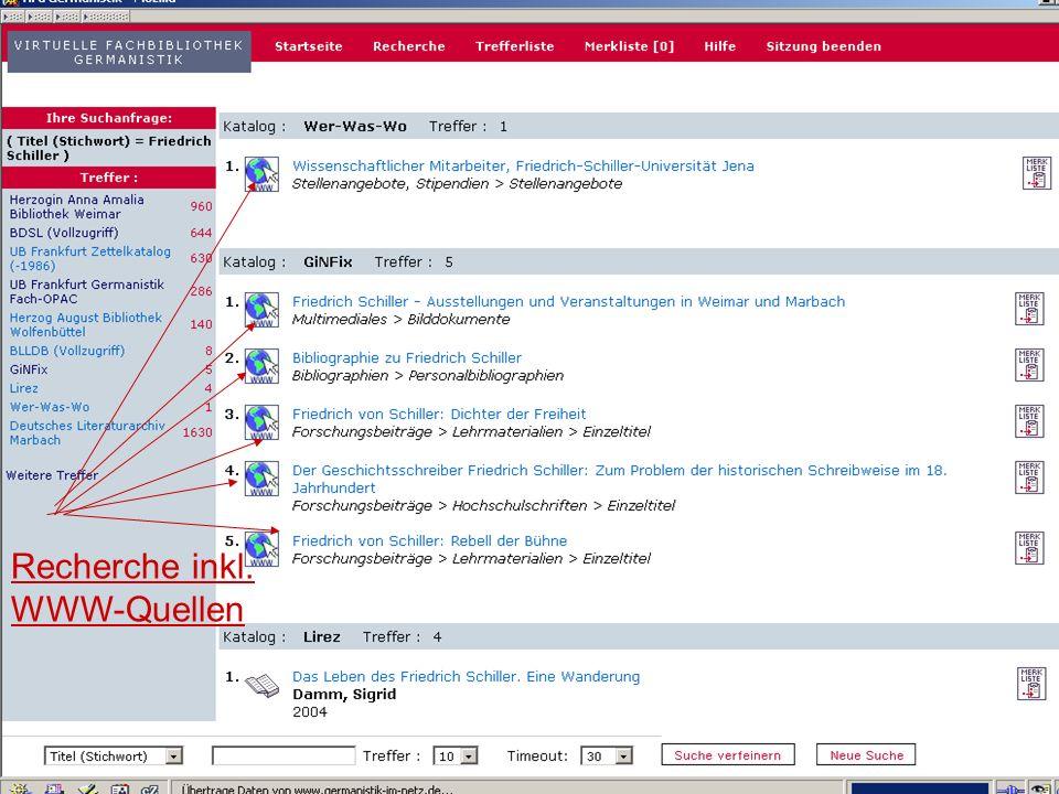 24.9.2007 Deutscher Germanistentag Marburg 10 Recherche inkl. WWW-Quellen